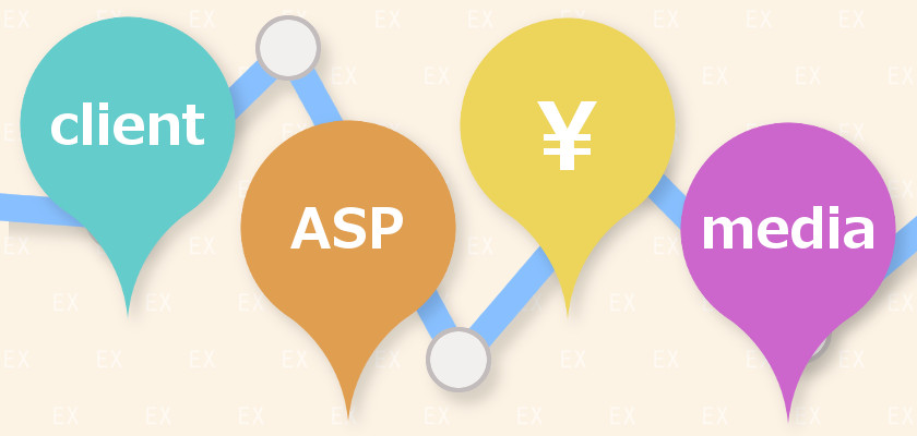 広告代理店 ASP 関連するもの