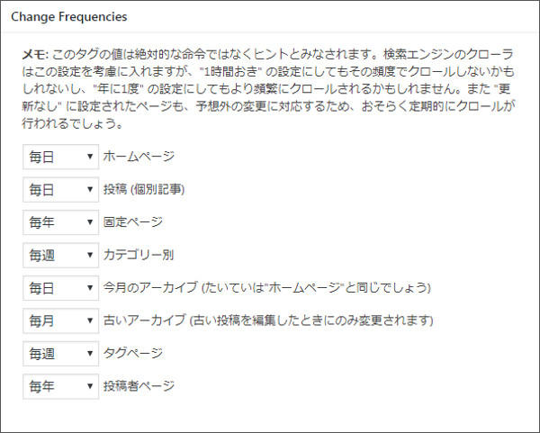 Google XML Sitemapの項目より「Change Frequencies」