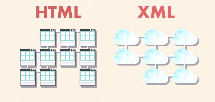 サイトマップ XML HRML