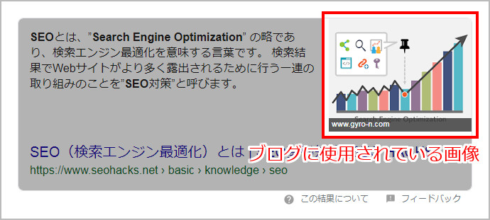 検索結果に表示される画像